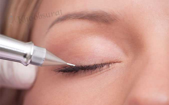 Eye Enhancement in Model Town