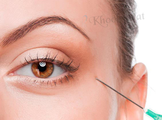 Eye Rejuvenation in Thrissur